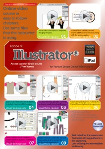 Illustrator for fashion design video course ipad compatible video